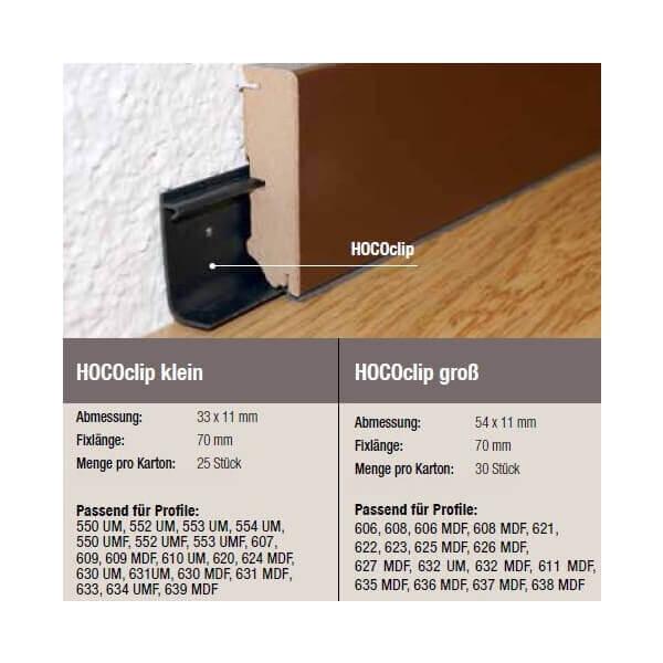Hoco Clips klein für Hoco Sockelleisten
