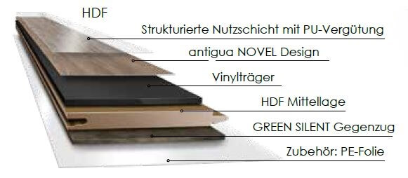 Aufbau Antigua Novel HDF