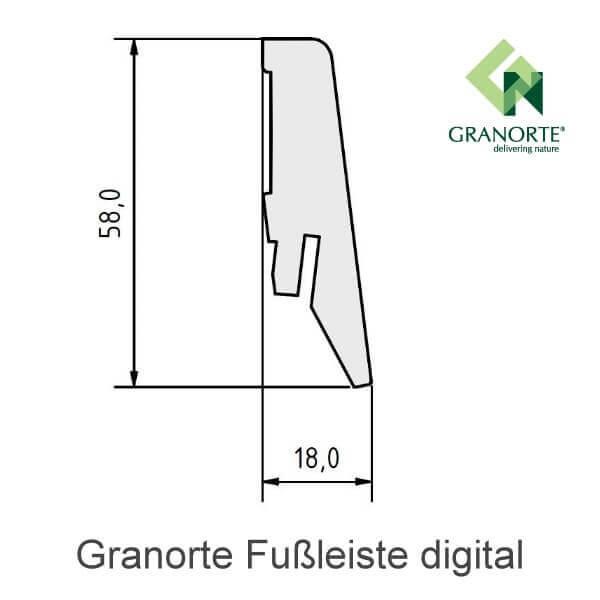 Sockelleiste digital 58x18 für Granorte Vita und Vita-Trend